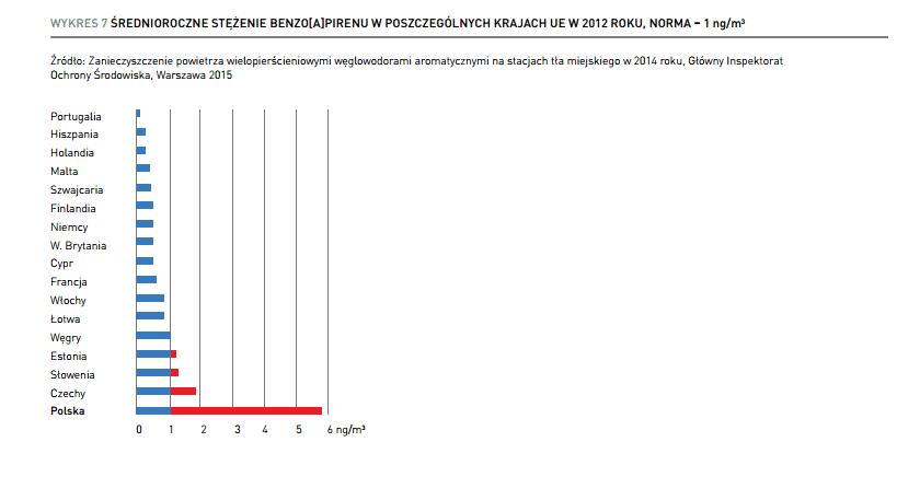 rys10benzoa