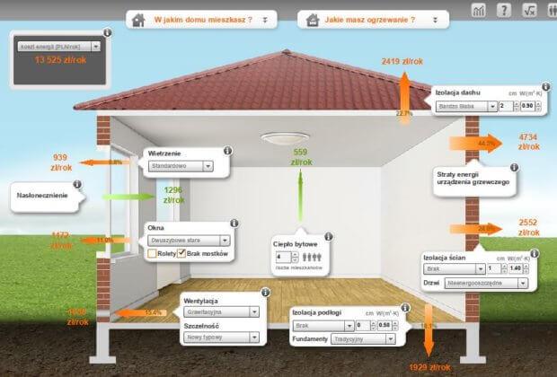 Jak zmniejszyć zużycie energii w domu
