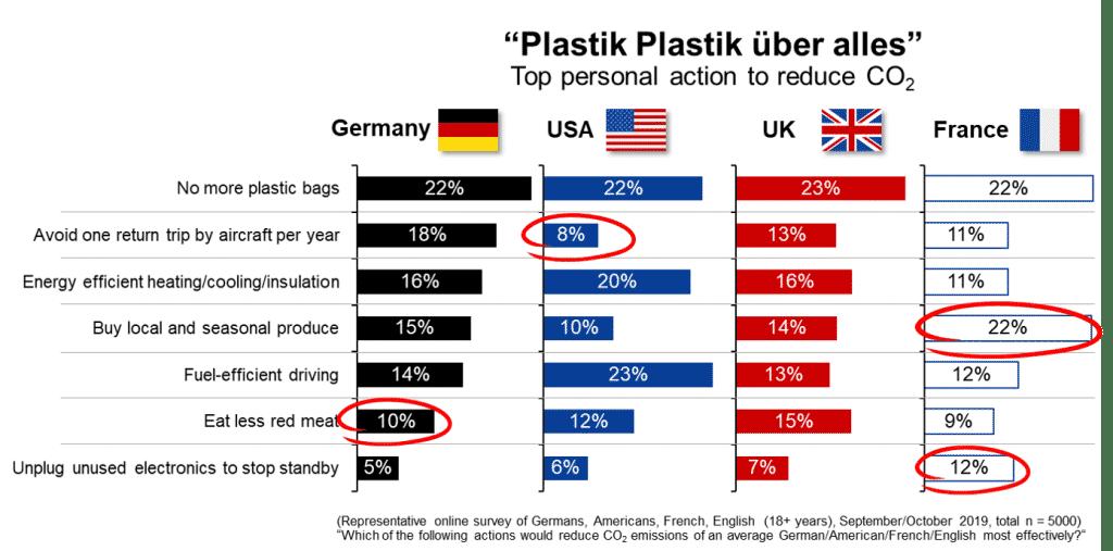 badania plastik 1