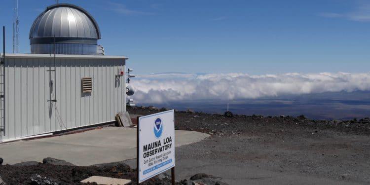Manua Loa NOAA CO2